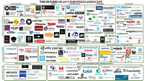 Europe's VR ecosystem continues to grow and add more companies