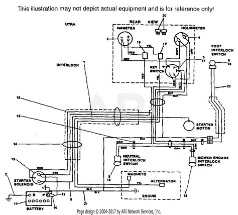 Simplicity Starter Solenoid Wiring Diagram by Scag Stg 18kh 30000 39999 Parts Diagram For Electrical