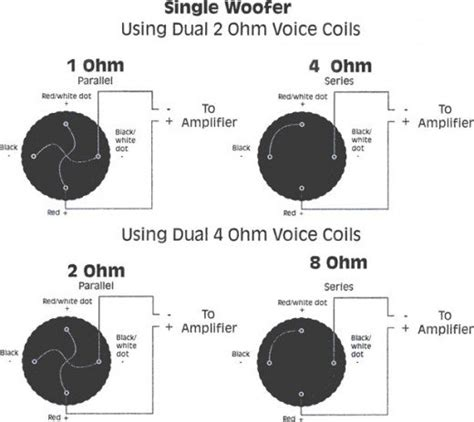 How Wire Subwoofer Hubpages
