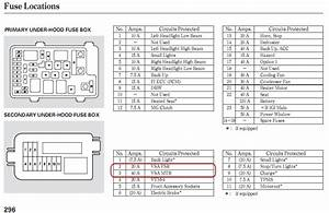 Wiring Diagram Honda Odyssey 2005