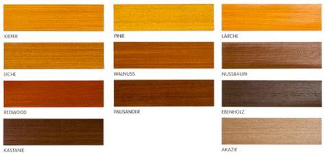 Holz Farbe by Holzlasuren L 246 Sungsmittelhaltige Farben