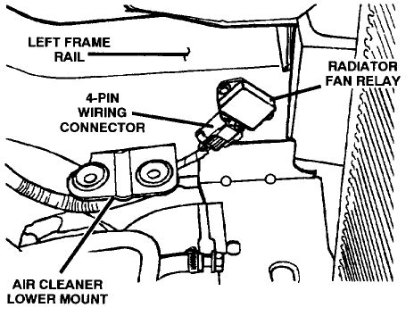 i need to locate the engine cooling fan relay on my 1997 chrysler town and country