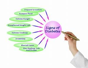 How to detect diabetes early signs and symptoms   Health ...