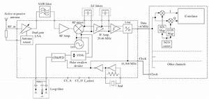 Rf Frequency Converter Diagram  Rf  Free Engine Image For User Manual Download