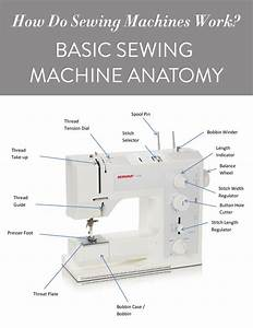 How Sewing Machines Work  Hint  It U2019s Not Magical Gnomes