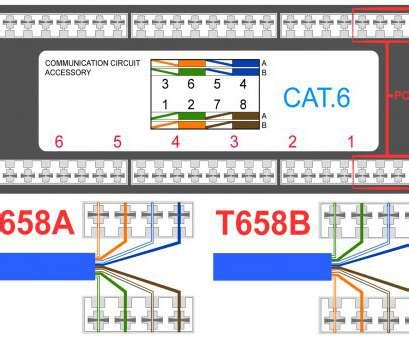 Cat5e T568b Wiring Diagram by Cat 5 Wiring Diagram T568b Professional New T568a Cat5e