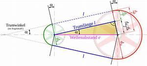 Sinusfunktion Berechnen : riemenl nge maschinenbau physik ~ Themetempest.com Abrechnung