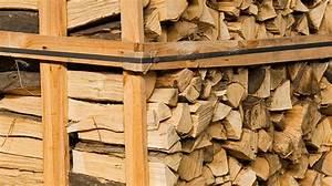 Holz Lagern Im Freien : brennholz lagerung kaminholz richtig lagern glut eisen by feuerdepot ~ Whattoseeinmadrid.com Haus und Dekorationen