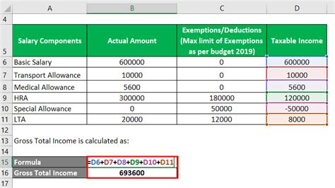 For example, goods that your employer lets you have for free or below cost price. Taxable Income Formula   Calculator (Examples with Excel Template)