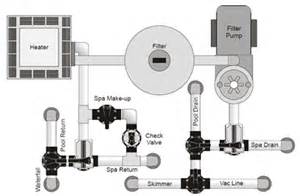similiar heating pool valves diagrams keywords jandy valve plumbing schematics inyopools com