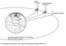 Astra Satellit Ausrichten Winkel : ses astra wikipedia ~ Eleganceandgraceweddings.com Haus und Dekorationen