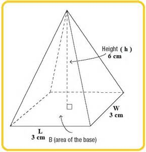 Square Pyramid Volume Formula