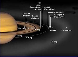 Saturn the planet | Know-It-All