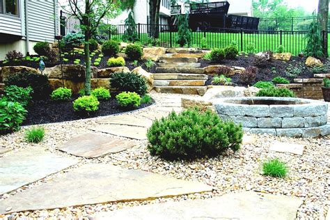 What Can I Expect To Spend On My Landscaping Project
