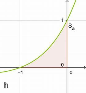 Fläche Unter Parabel Berechnen : aufgabe 3 abi 2016 mathe abitur lk wtr nrw tipps ~ Themetempest.com Abrechnung