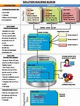 Claim Processing System Pictures