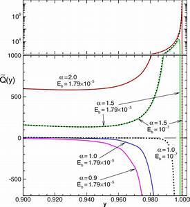 Color Online Differential Equation Curvature Factor Q  U02dc E