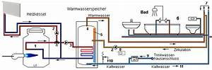 Gas Durchlauferhitzer Kosten : installateur rumpl in linz gas wasser heizung heizung solar ~ Markanthonyermac.com Haus und Dekorationen