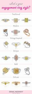 the ultimate guide to engagement ring styles in the loupe With wedding ring styles guide