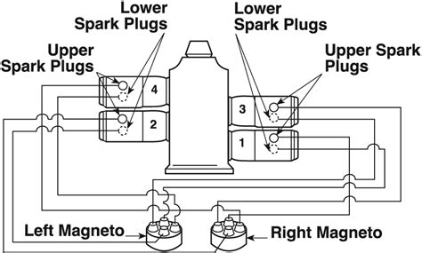 aircraft systems ignition learn  fly blog asa