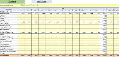 rs businessplan