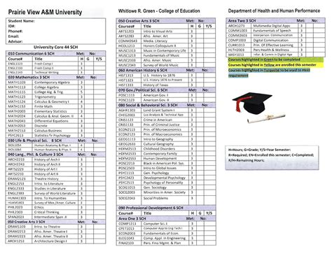 degree plans college  education