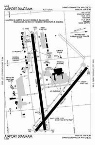 Syracuse Hancock Intl Airport