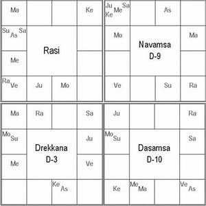 Jupiter In 2nd House In Navamsa Chart Traditional Astrology German