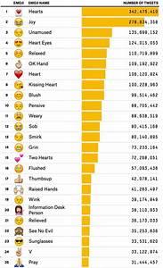 Symbole Und Ihre Bedeutung Liste : whatsapp smileys bedeutung liste 2207blog ~ Whattoseeinmadrid.com Haus und Dekorationen