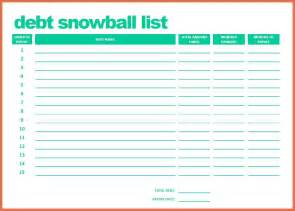 Dave Ramsey Debt Snowball Worksheet Printable