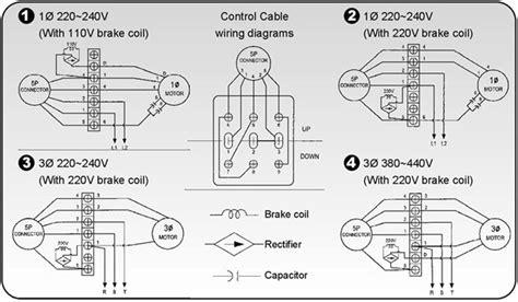 ehoistul electric hoist wiring diagram wiring diagram electric hoist wiring diagram pictures to pin on pinterest