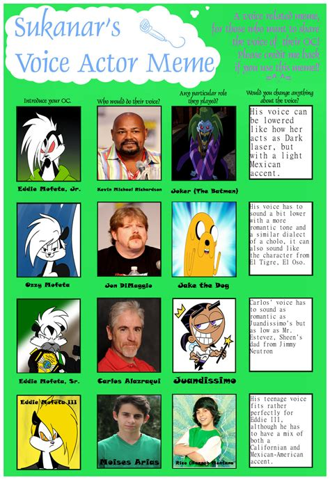 Meme Voice Voice Actor Meme Interpreted By Mfb By Mysteryfanboy718
