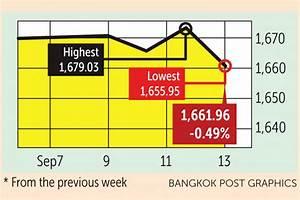 Ecb Stimulus  Trade Optimism Buoy Equities