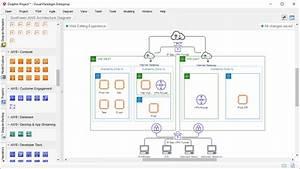 Aws Architecture Diagram Tool Online