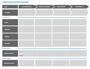customer journey map template questionpro ux hcd With customer experience mapping template