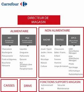 Horaire Castorama Claye Souilly : carrefour traiteur claye souilly filet de sardines ~ Dailycaller-alerts.com Idées de Décoration