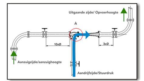 werking vacuum toilet econosto vloeistof ejector brons