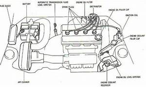 Toyota Mr2 Spyder Engine Diagram  Toyota  Auto Parts