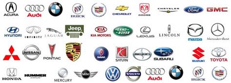 The Manufacturer The Logo And Its Meaning