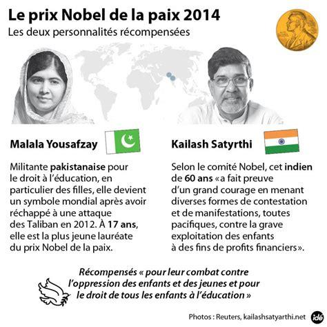 prix nobel de la paix 2014 malala le sacre d une ic 244 ne le point