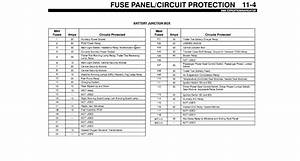 I U0026 39 M Looking For The Trailer Wiring Diagram For A 2002 Ford