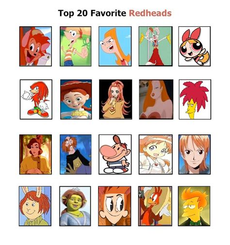 Top 20 Memes - my top 20 favorite redheads meme by jesteroflullaby on deviantart