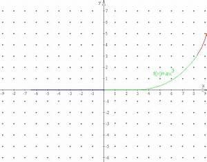 Krümmung Berechnen : matheprisma schwebebahn ~ Themetempest.com Abrechnung