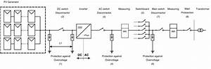 Single Line Diagram For Solar Pv Installation