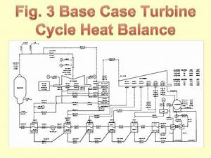 2003 Asme Power Conference Heat Balance Techniques For