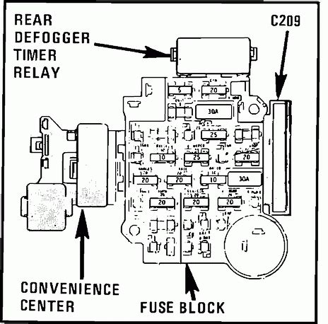 1986 Caprice Fuse Box by Fuse Box 1984 Chevy Truck Fuse Box And Wiring Diagram