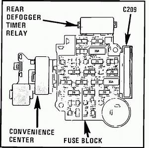 Fuse box 1984 chevy truck fuse box and wiring diagram for Chevrolet fuse box diagram fuse box chevy truck v8 convenience center