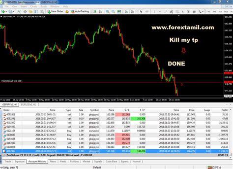top 10 forex trading platform best forex trading platform in india 171 10 best