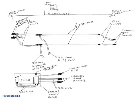 Badland Atv Winch Wiring Diagram by 2500 Lb Badland Winch Wiring Diagram Wiring Diagram