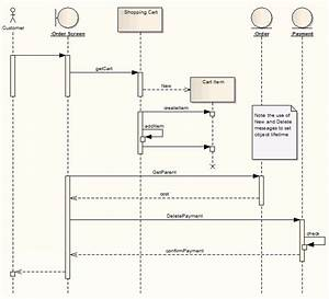 Sequence Diagram  Ea User Guide